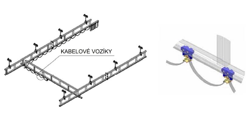 Montáž kabelových kladek