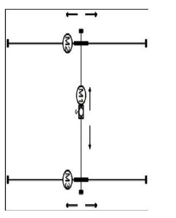 Pohyb elektricky poháněných vozíků
